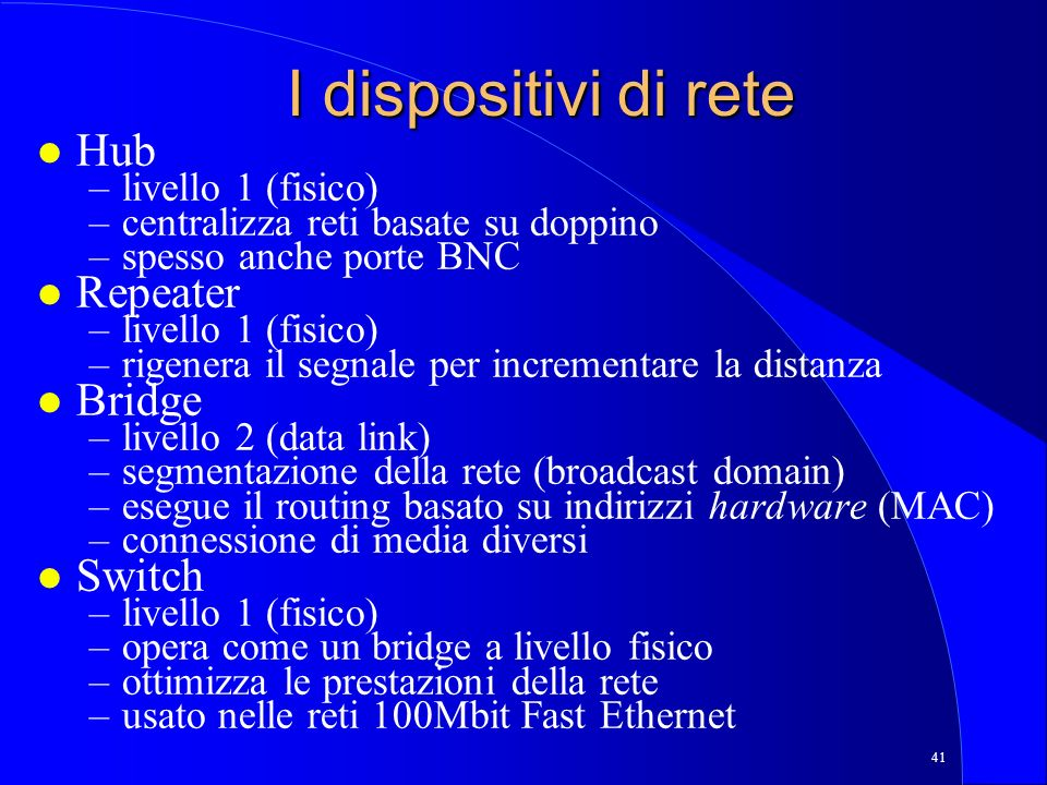 I dispositivi di rete Hub Repeater Bridge Switch livello 1 (fisico)