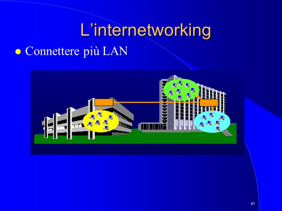 L'internetworking Connettere più LAN