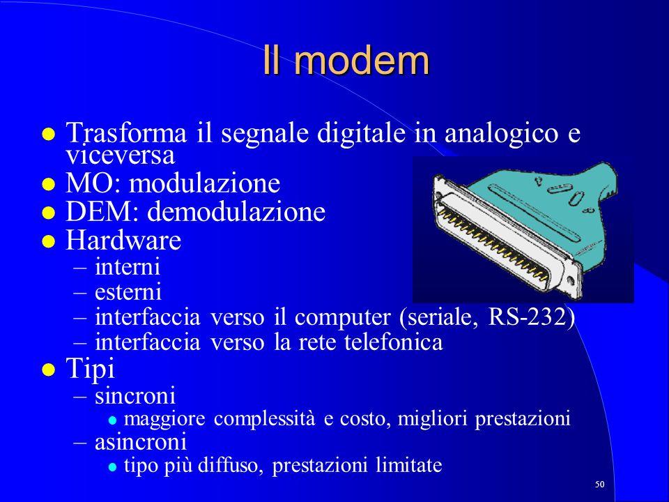 Il modem Trasforma il segnale digitale in analogico e viceversa