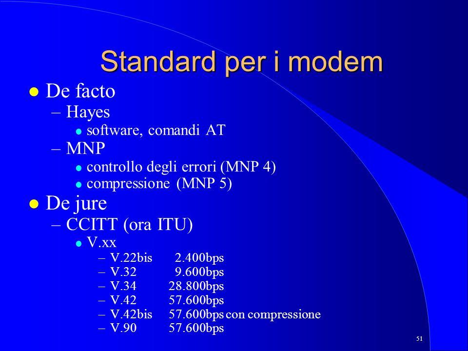 Standard per i modem De facto De jure Hayes MNP CCITT (ora ITU)