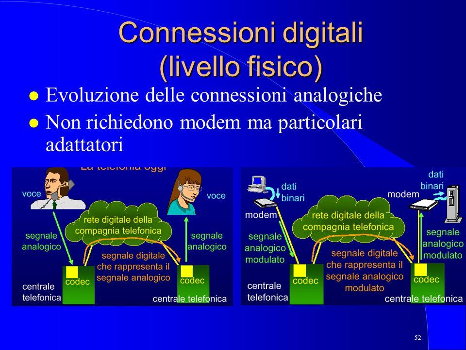 Connessioni digitali (livello fisico)