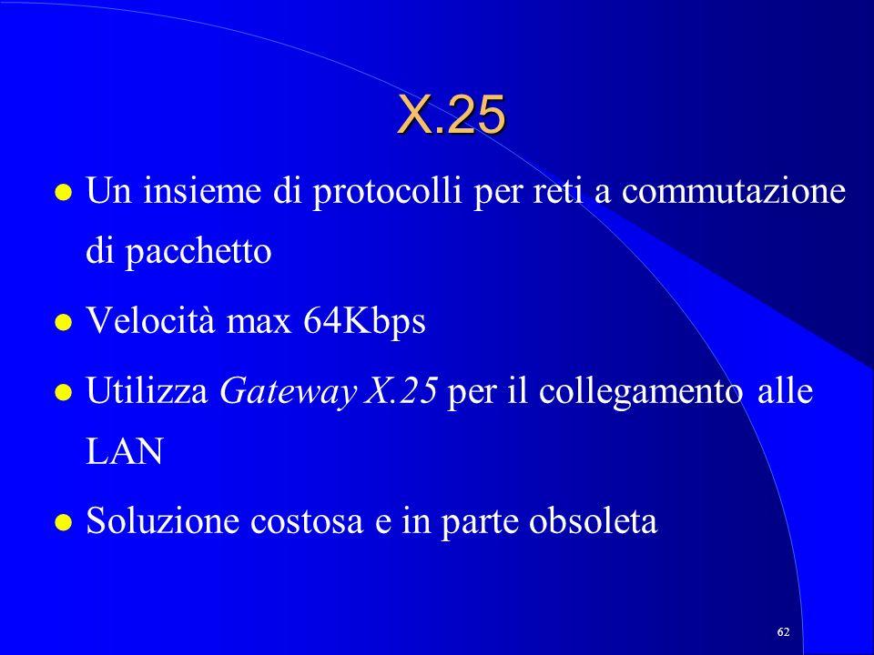 X.25 Un insieme di protocolli per reti a commutazione di pacchetto
