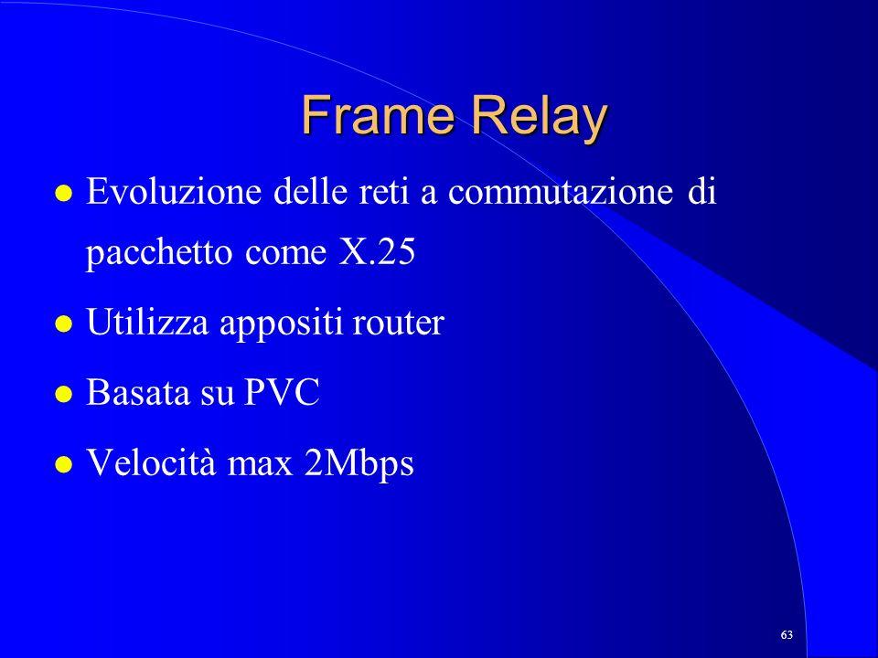 Frame Relay Evoluzione delle reti a commutazione di pacchetto come X.25. Utilizza appositi router.