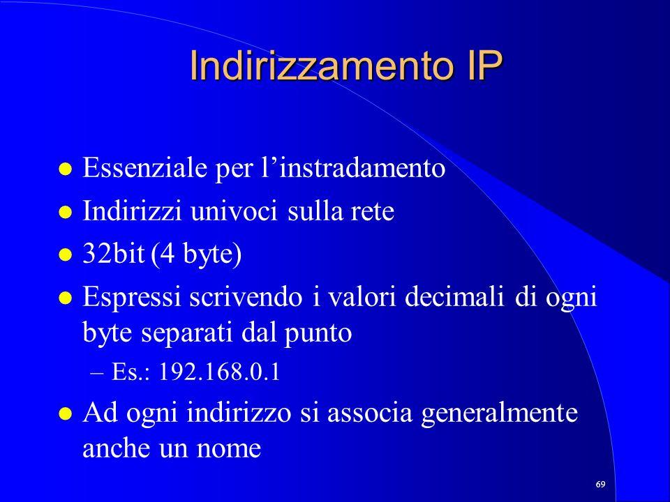 Indirizzamento IP Essenziale per l'instradamento