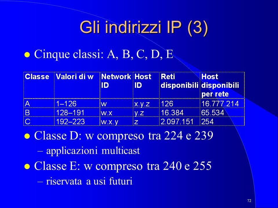 Gli indirizzi IP (3) Cinque classi: A, B, C, D, E