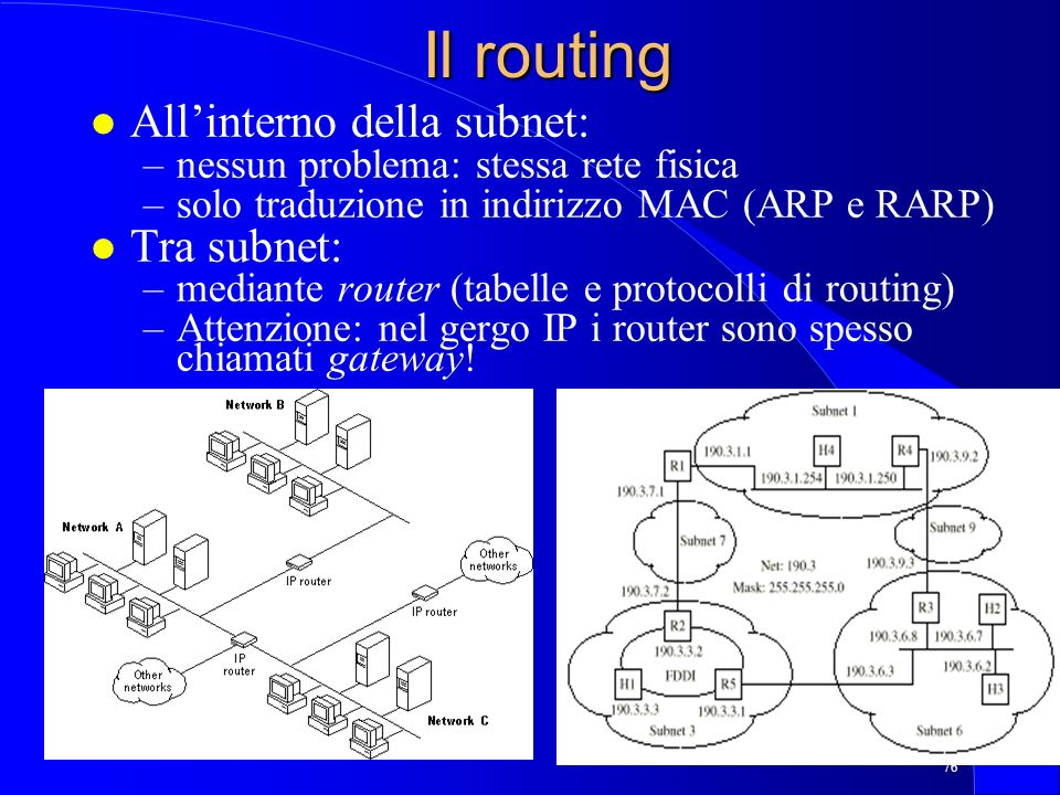 Il routing All'interno della subnet: Tra subnet: