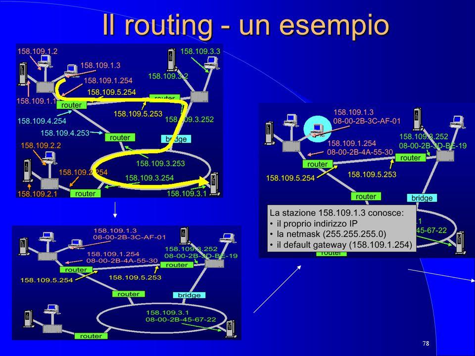Il routing - un esempio