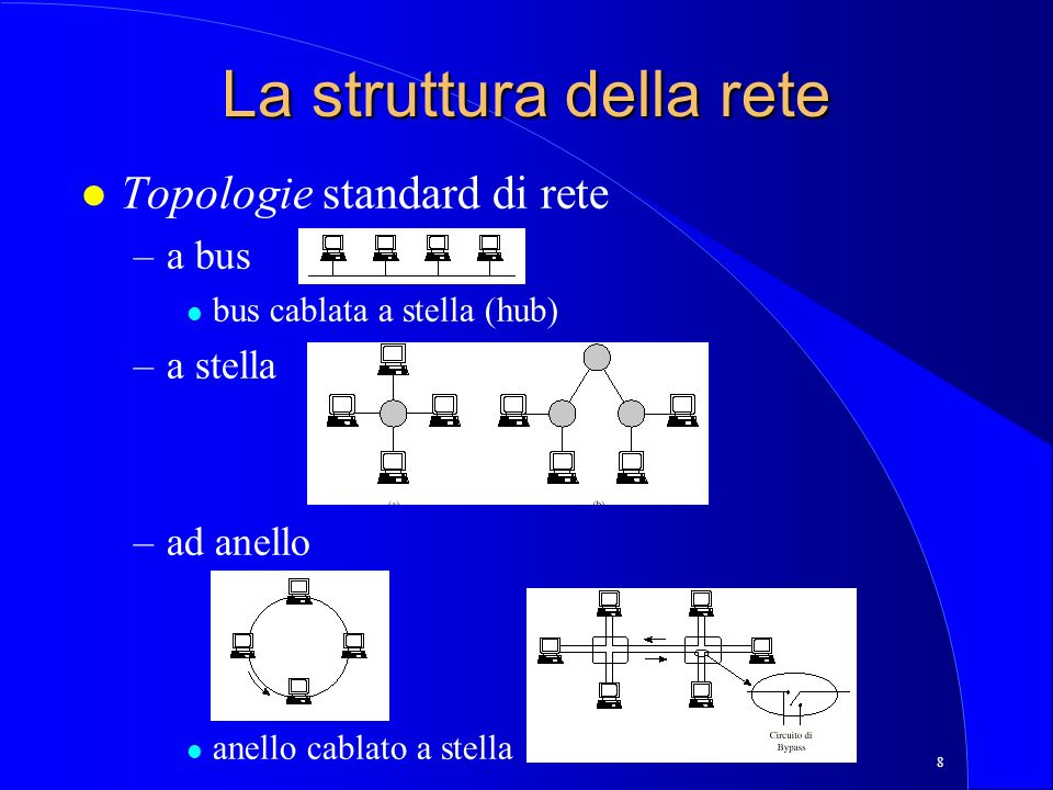 La struttura della rete