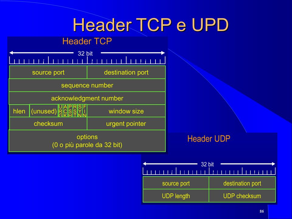 Header TCP e UPD