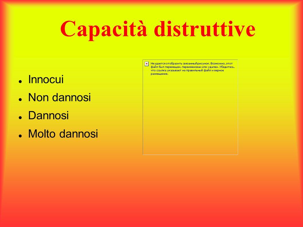 Capacità distruttive Innocui Non dannosi Dannosi Molto dannosi