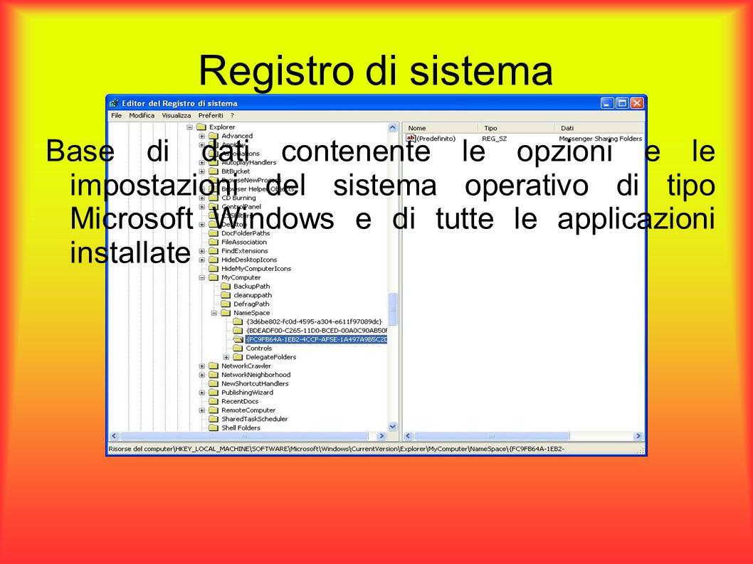 Registro di sistema