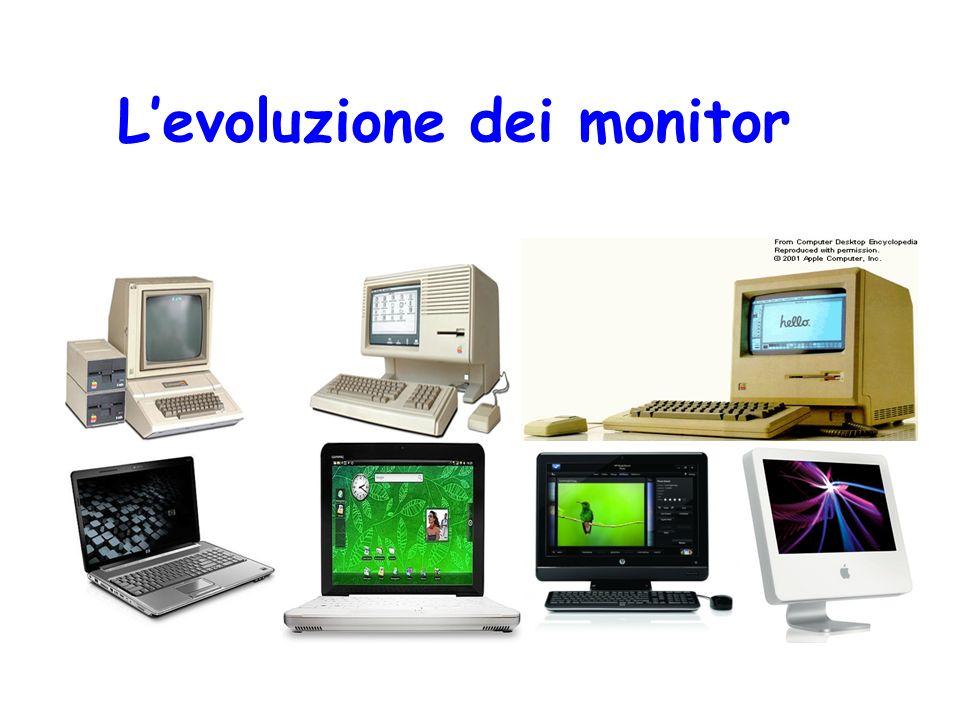 L'evoluzione dei monitor