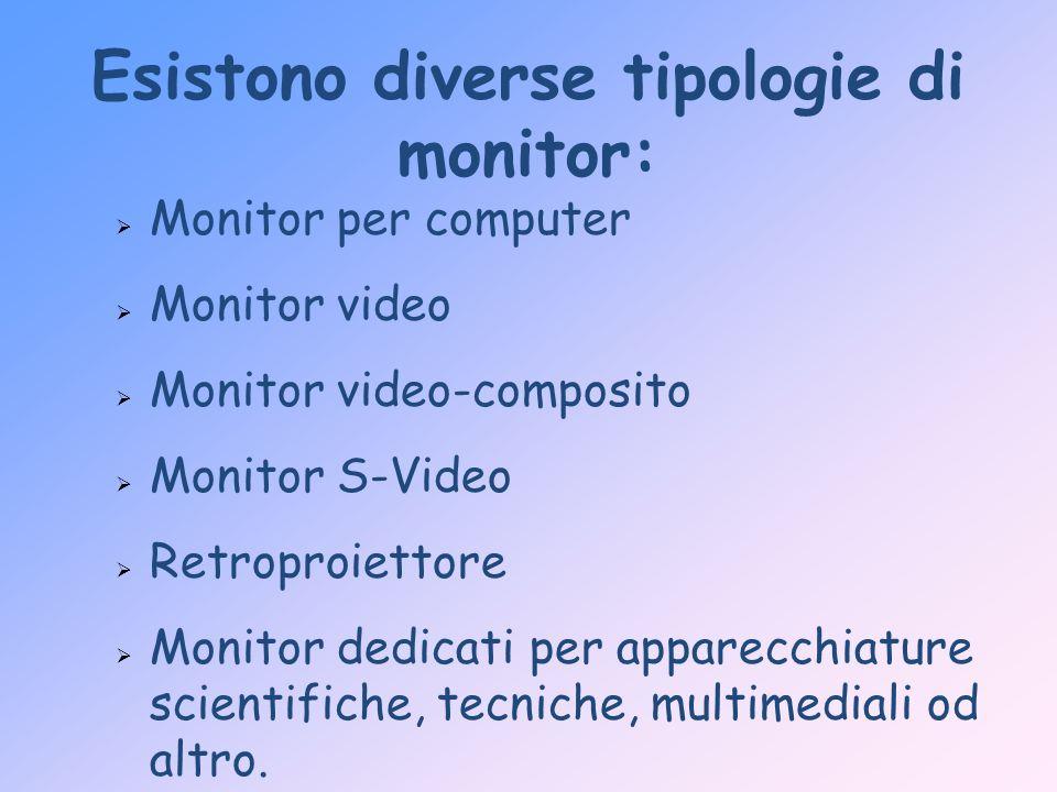 Esistono diverse tipologie di monitor: