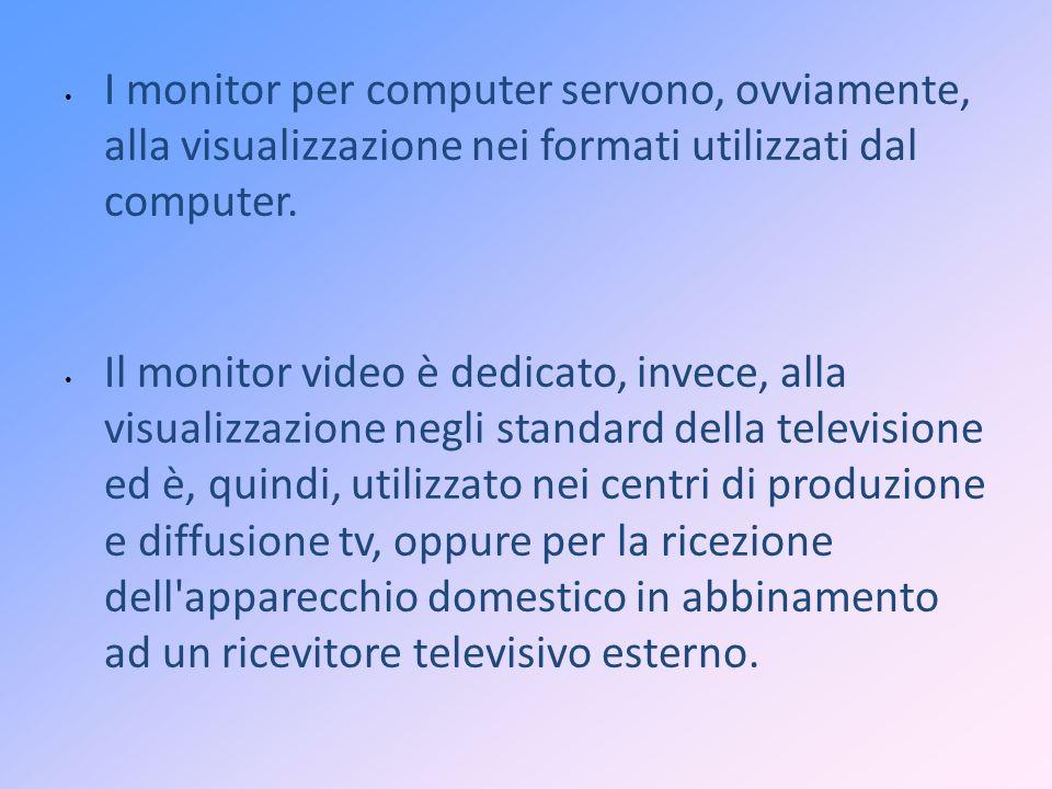 I monitor per computer servono, ovviamente, alla visualizzazione nei formati utilizzati dal computer.