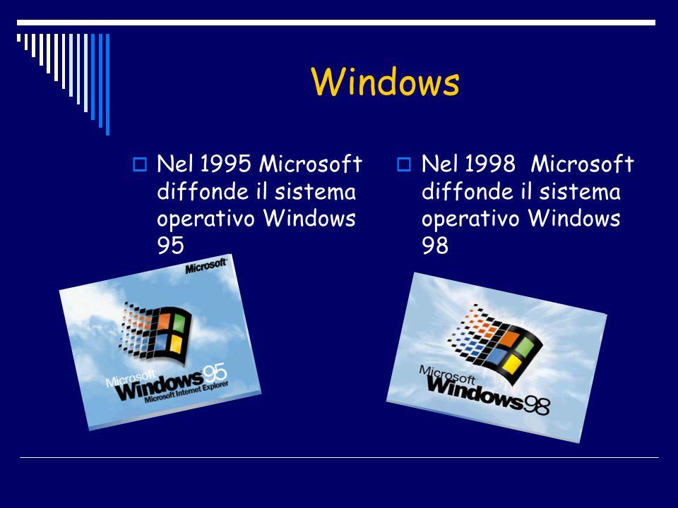 Windows Nel 1995 Microsoft diffonde il sistema operativo Windows 95