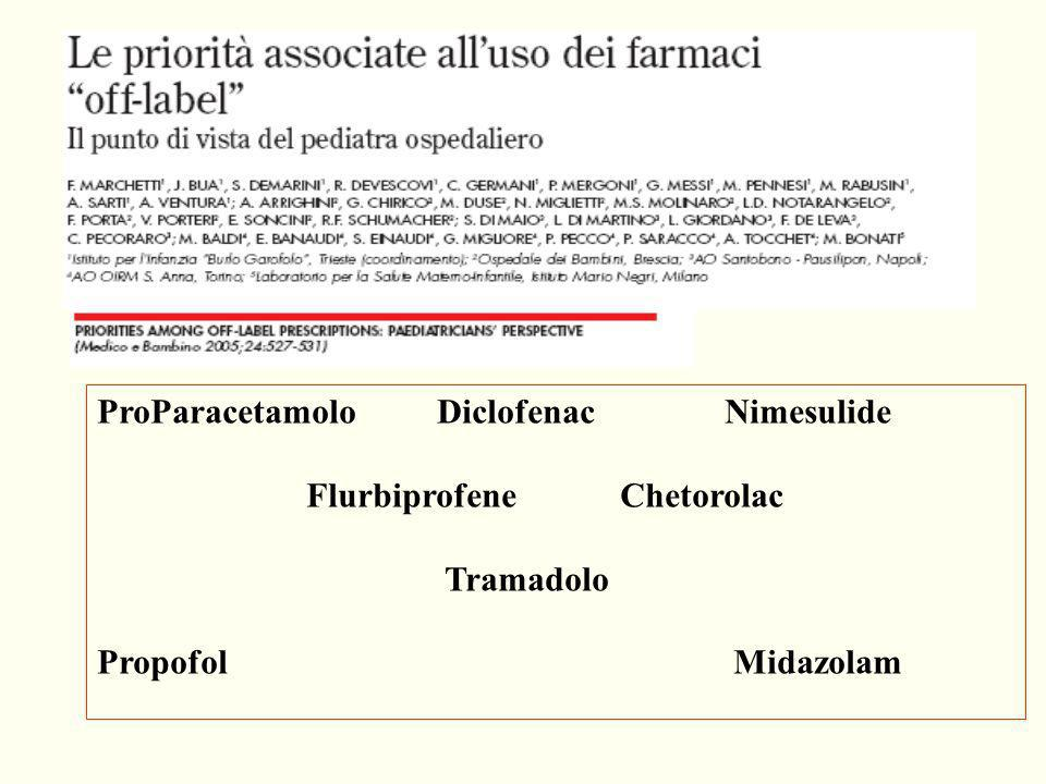 ProParacetamolo Diclofenac Nimesulide