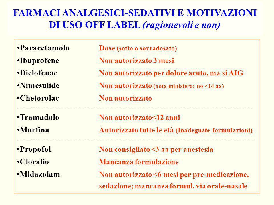 FARMACI ANALGESICI-SEDATIVI E MOTIVAZIONI DI USO OFF LABEL (ragionevoli e non)