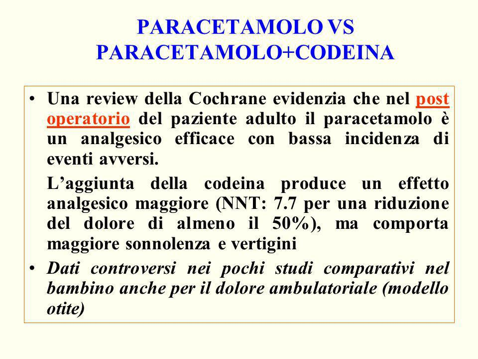 PARACETAMOLO VS PARACETAMOLO+CODEINA
