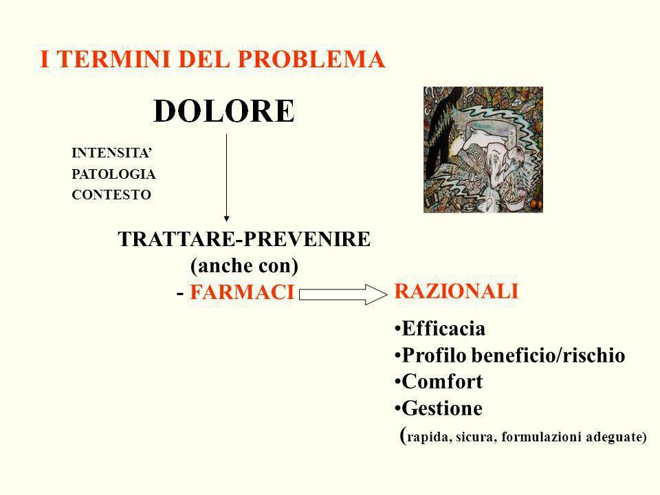 I TERMINI DEL PROBLEMA TRATTARE-PREVENIRE (anche con) - FARMACI -