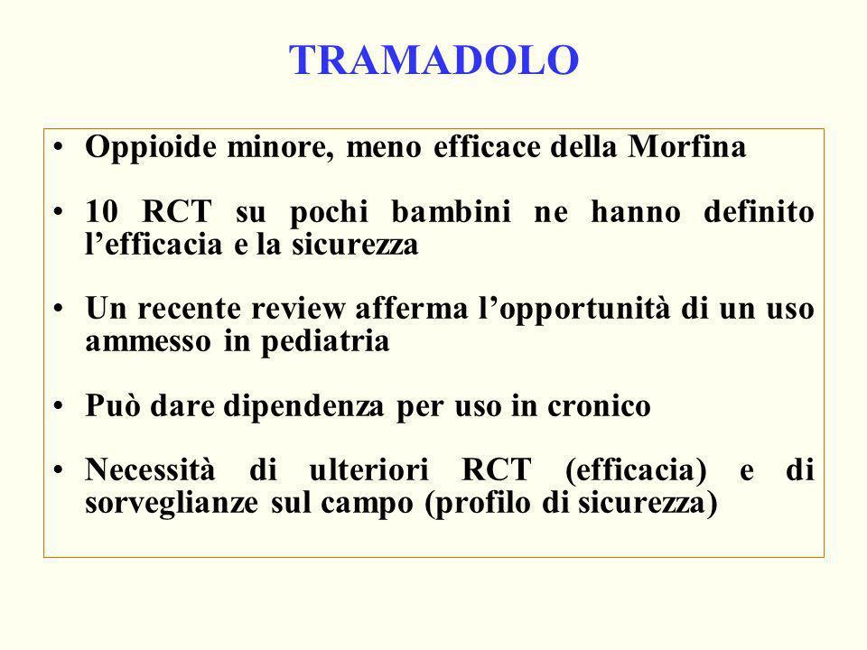 TRAMADOLO Oppioide minore, meno efficace della Morfina