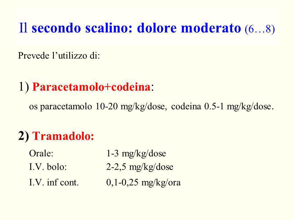 Il secondo scalino: dolore moderato (6…8)