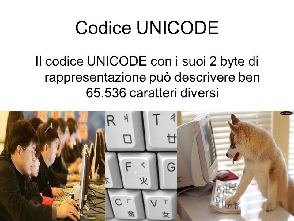 Codice UNICODE Il codice UNICODE con i suoi 2 byte di rappresentazione può descrivere ben 65.536 caratteri diversi.