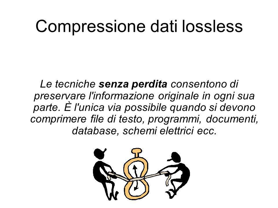 Compressione dati lossless