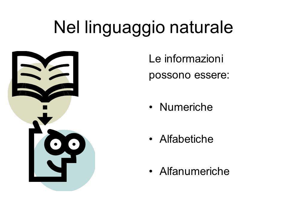 Nel linguaggio naturale