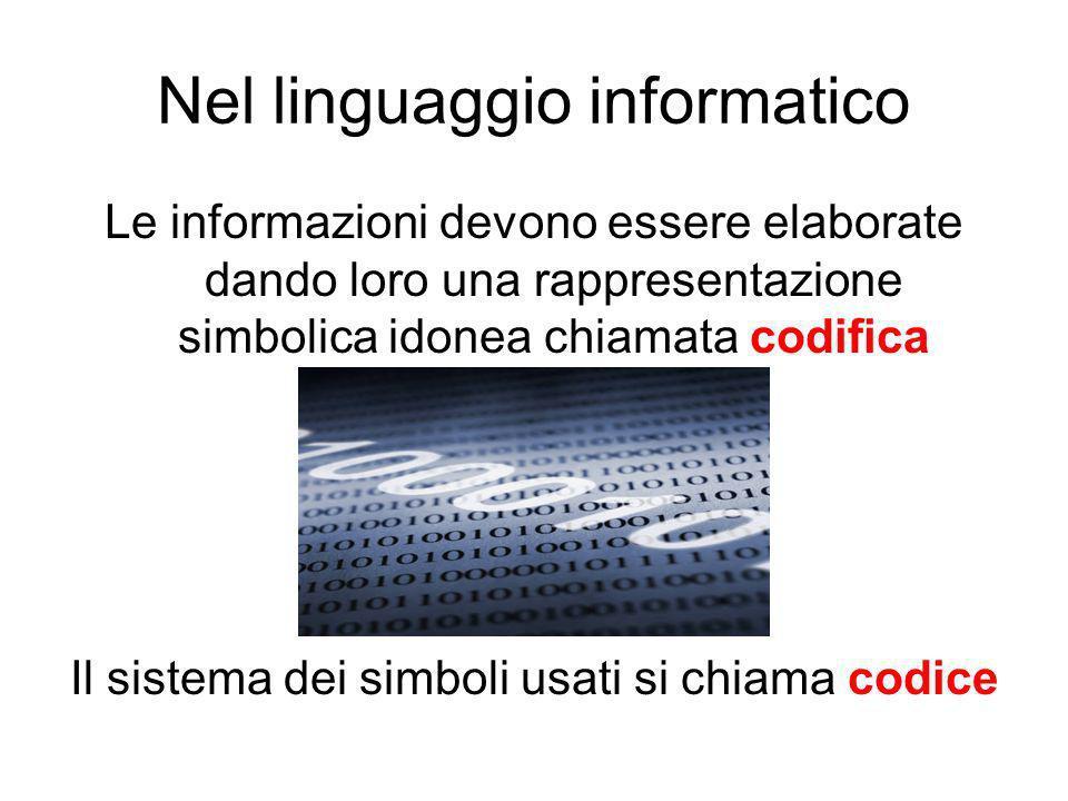 Nel linguaggio informatico
