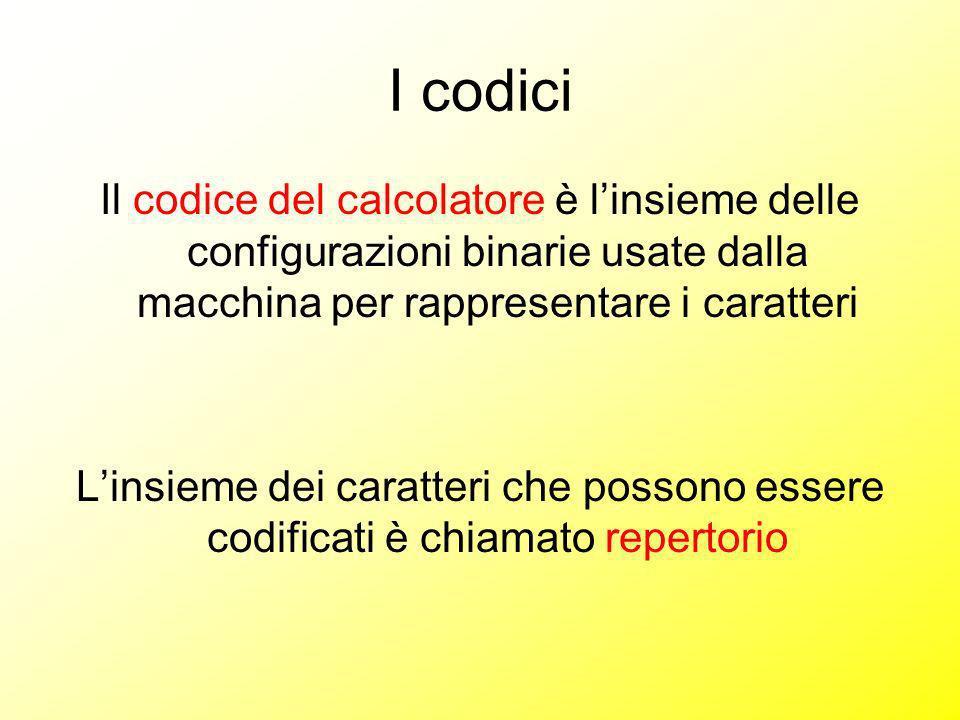 I codici Il codice del calcolatore è l'insieme delle configurazioni binarie usate dalla macchina per rappresentare i caratteri.