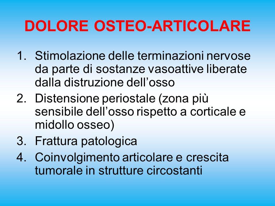 DOLORE OSTEO-ARTICOLARE