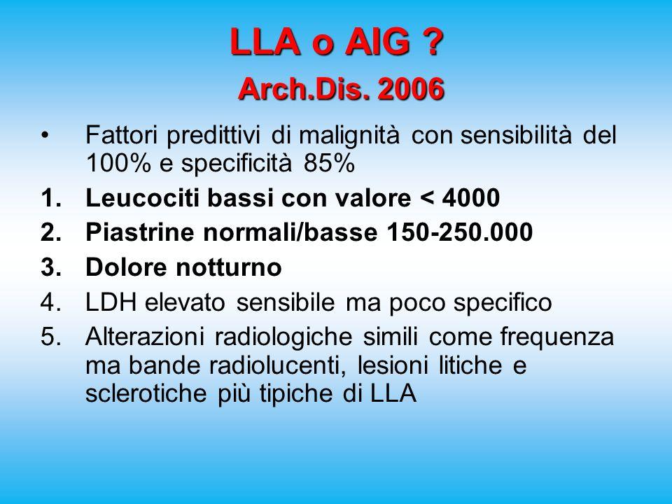 LLA o AIG Arch.Dis. 2006 Fattori predittivi di malignità con sensibilità del 100% e specificità 85%