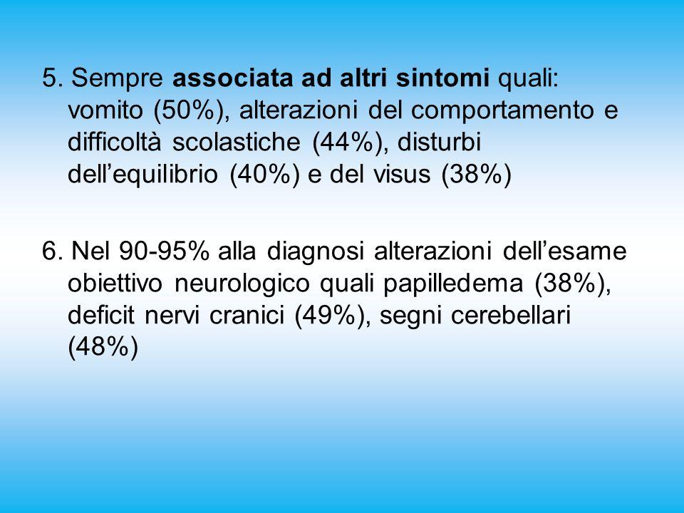 5. Sempre associata ad altri sintomi quali: vomito (50%), alterazioni del comportamento e difficoltà scolastiche (44%), disturbi dell'equilibrio (40%) e del visus (38%)