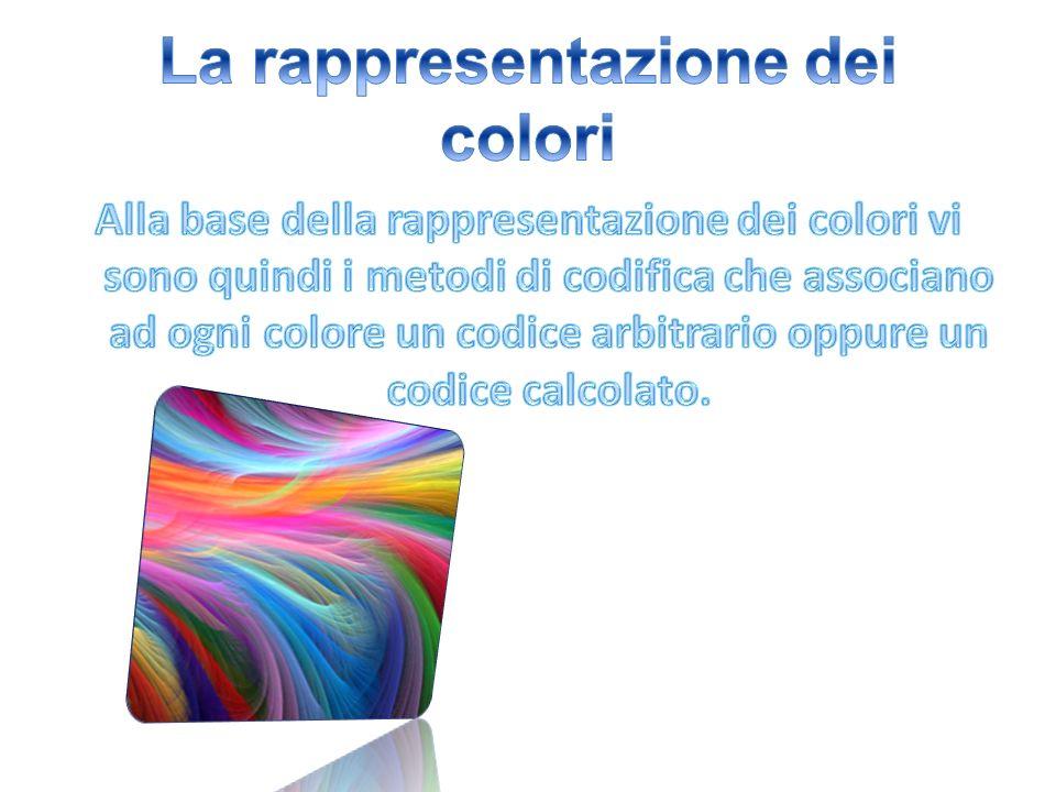 La rappresentazione dei colori