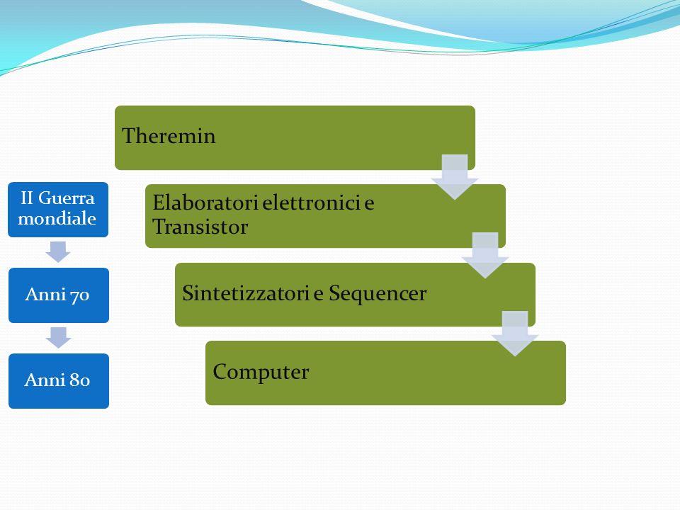 Theremin Elaboratori elettronici e Transistor. Sintetizzatori e Sequencer. Computer. II Guerra mondiale.