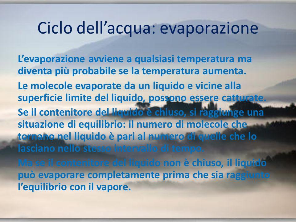 Ciclo dell'acqua: evaporazione
