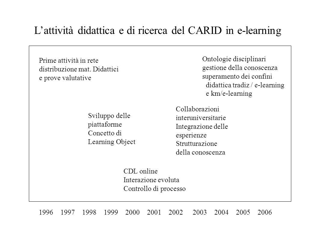 L'attività didattica e di ricerca del CARID in e-learning