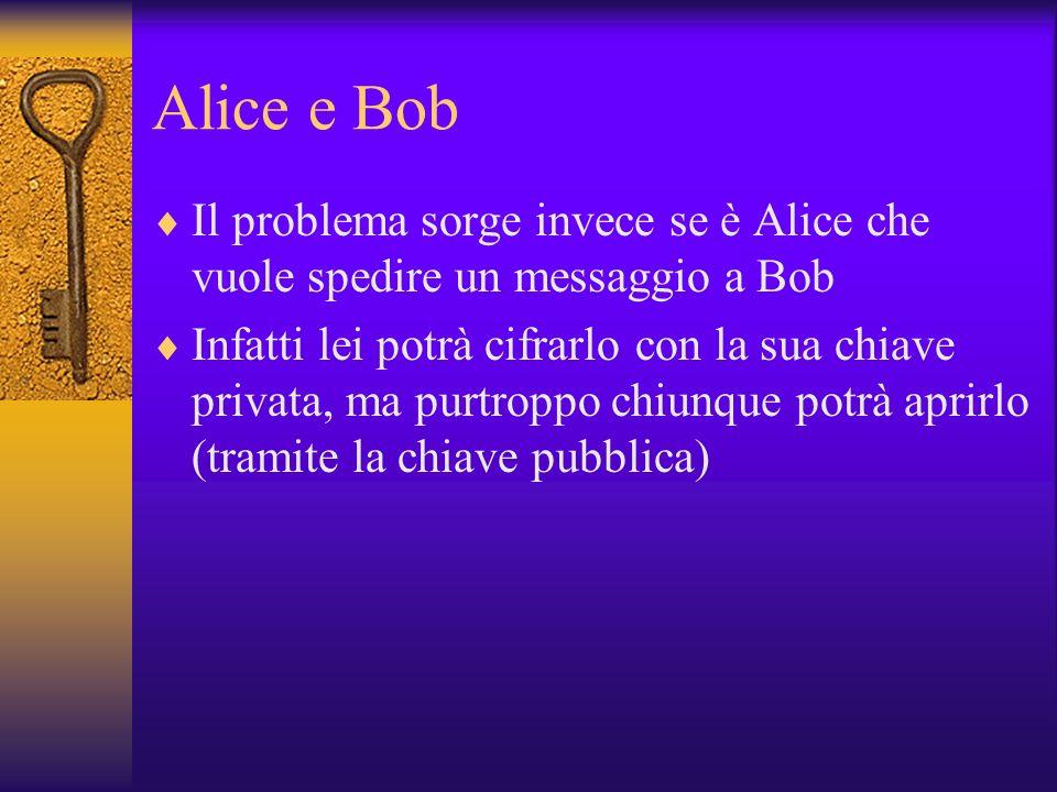 Alice e Bob Il problema sorge invece se è Alice che vuole spedire un messaggio a Bob.