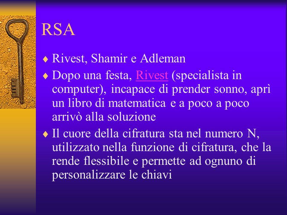 RSA Rivest, Shamir e Adleman
