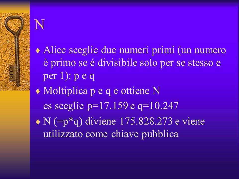 N Alice sceglie due numeri primi (un numero è primo se è divisibile solo per se stesso e per 1): p e q.