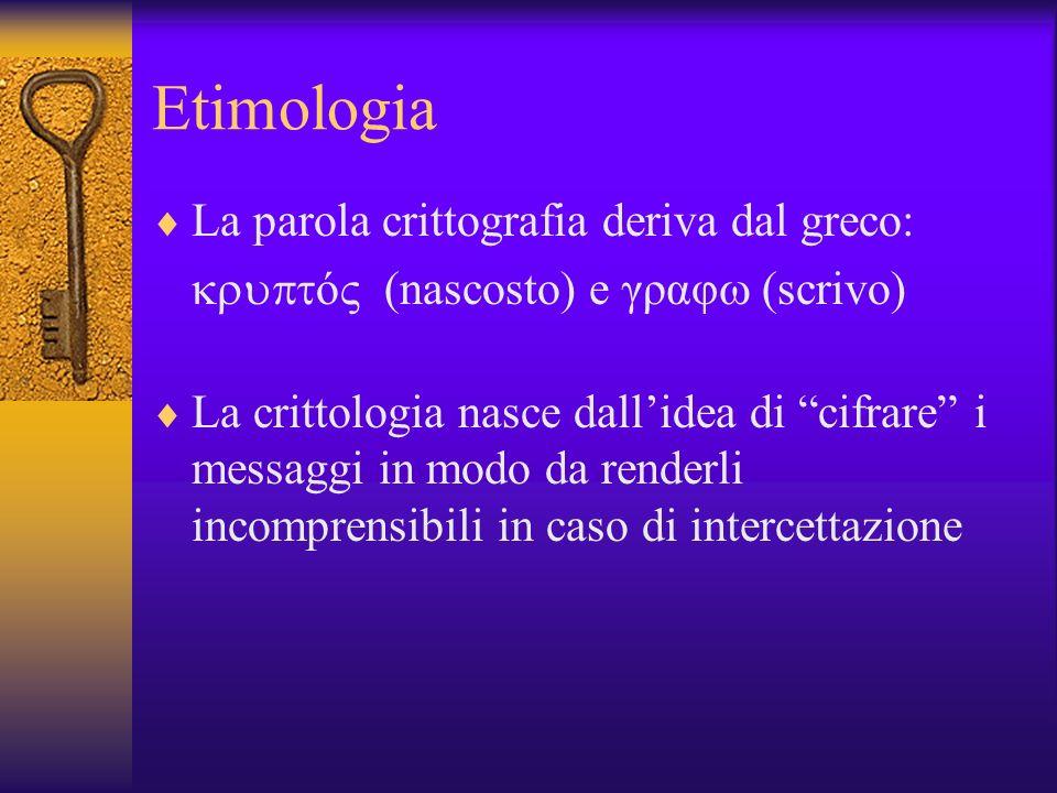 Etimologia La parola crittografia deriva dal greco: