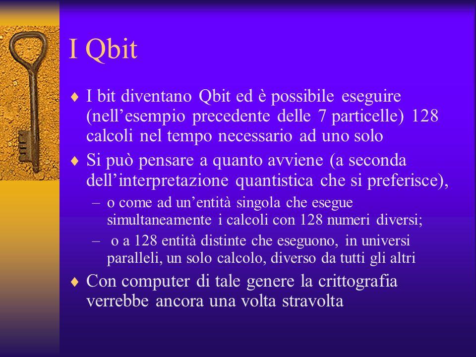 I Qbit I bit diventano Qbit ed è possibile eseguire (nell'esempio precedente delle 7 particelle) 128 calcoli nel tempo necessario ad uno solo.