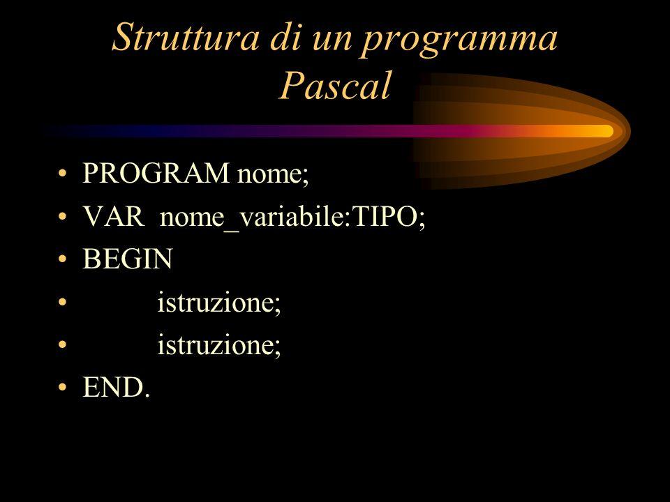 Struttura di un programma Pascal