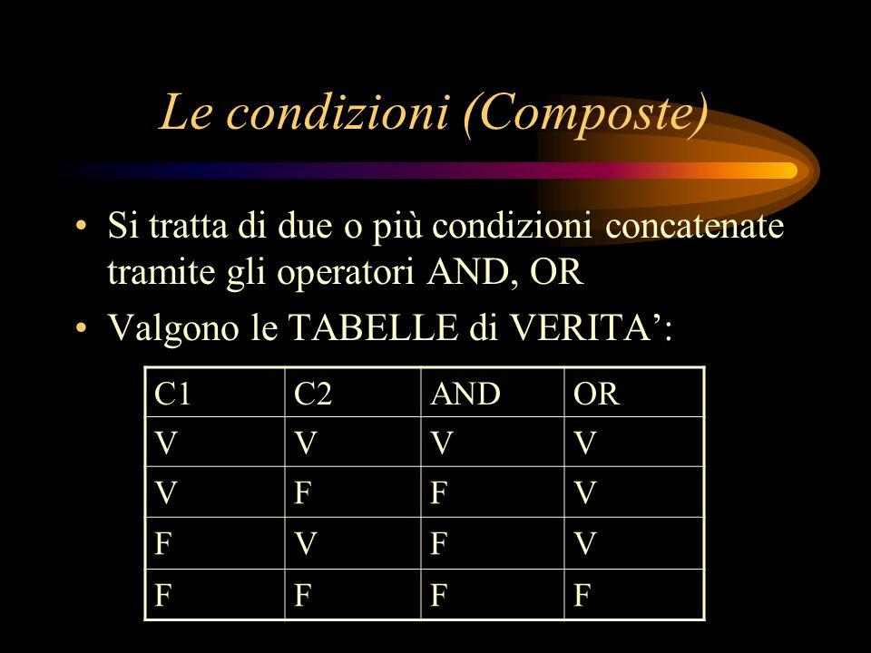 Le condizioni (Composte)