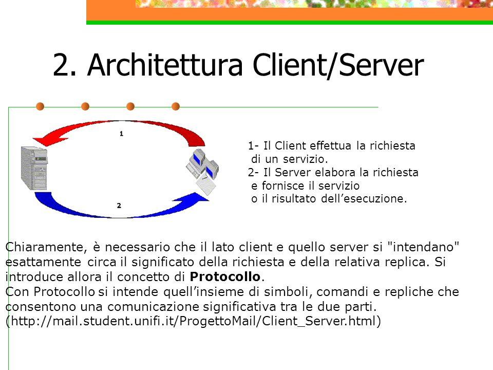 2. Architettura Client/Server
