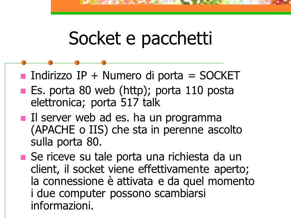 Socket e pacchetti Indirizzo IP + Numero di porta = SOCKET