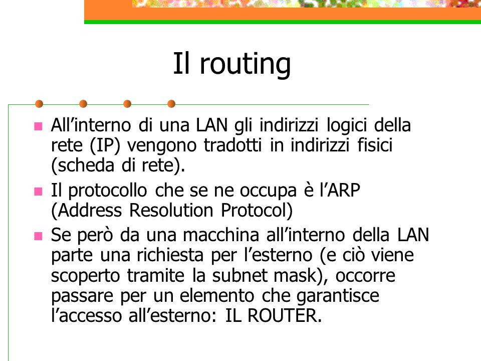 Il routing All'interno di una LAN gli indirizzi logici della rete (IP) vengono tradotti in indirizzi fisici (scheda di rete).