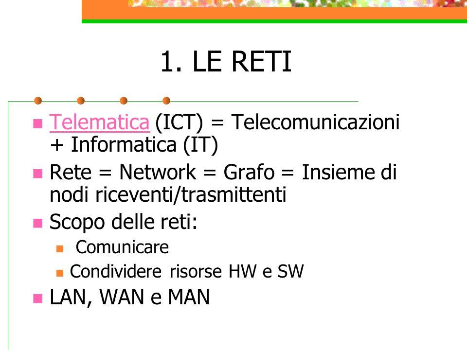 1. LE RETI Telematica (ICT) = Telecomunicazioni + Informatica (IT)
