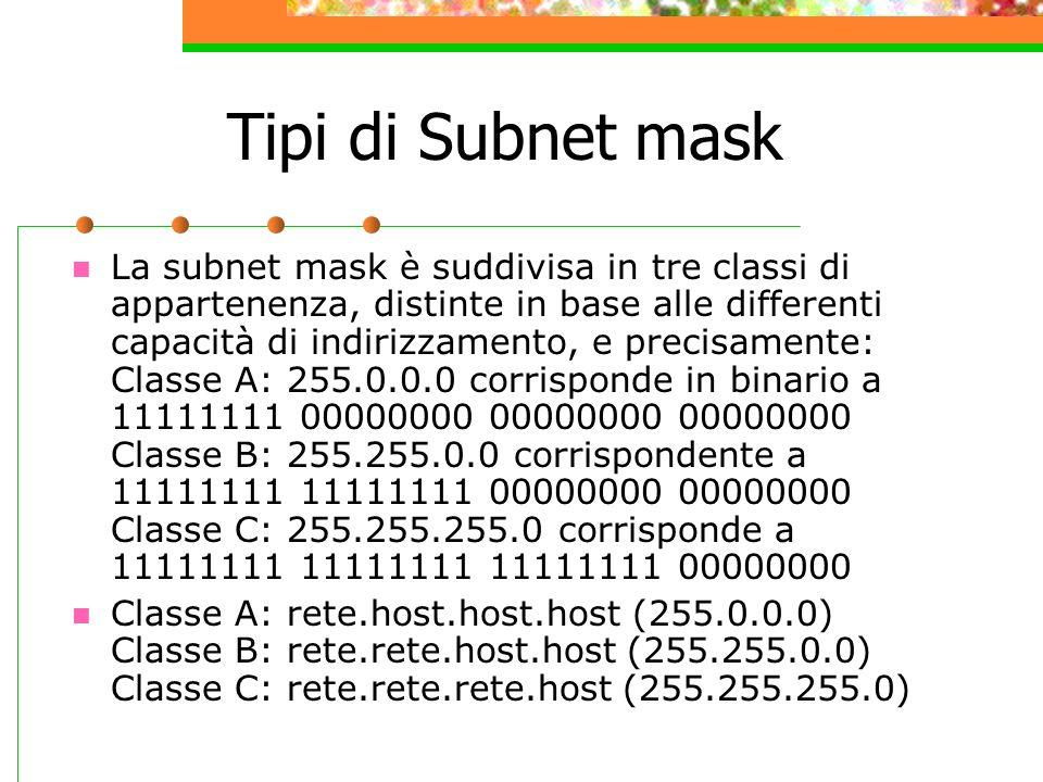 Tipi di Subnet mask