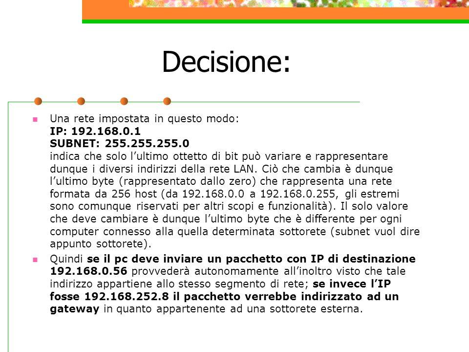 Decisione: